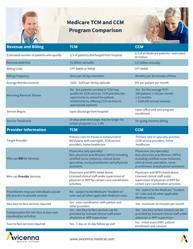 TCM & CCM comparison chart preview.png